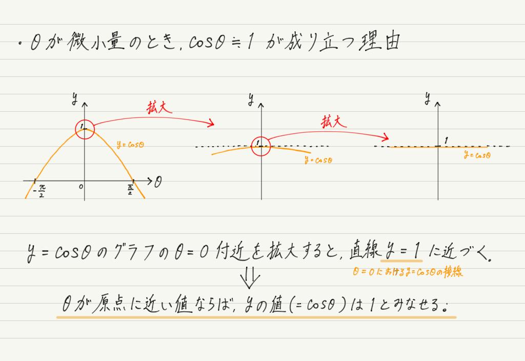 f:id:ph-km86-ma:20200229202907p:plain
