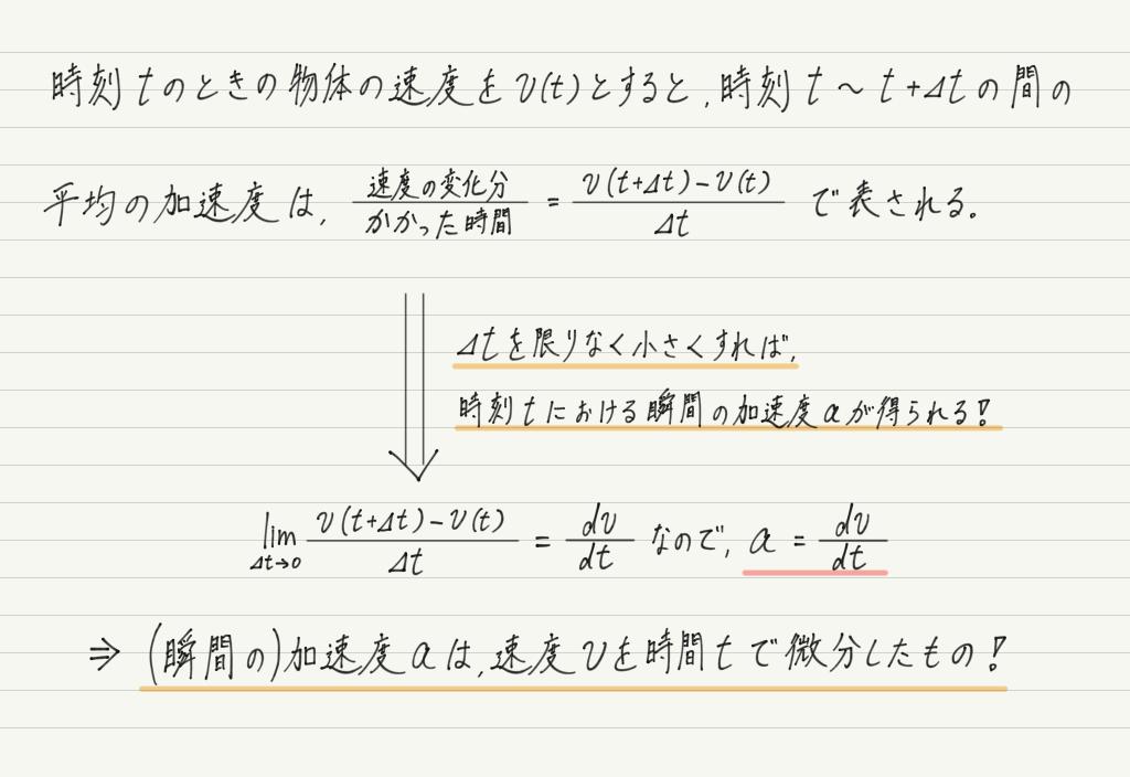 f:id:ph-km86-ma:20200303172305p:plain