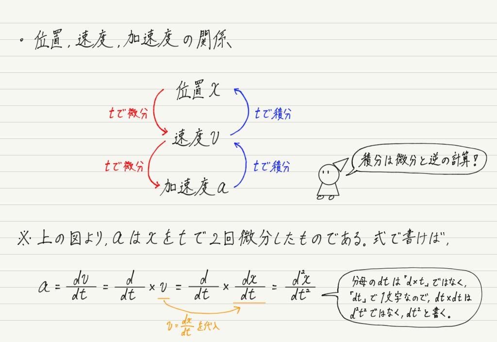 f:id:ph-km86-ma:20200303175312p:plain