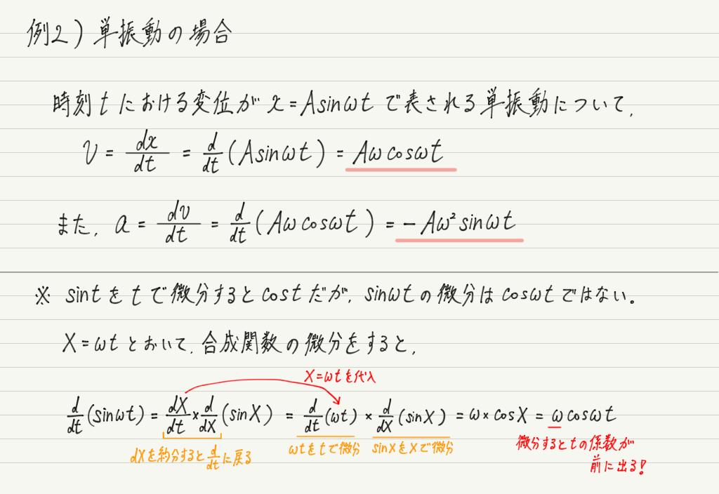 f:id:ph-km86-ma:20200303192914p:plain