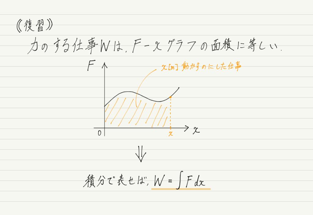 f:id:ph-km86-ma:20200305192656p:plain
