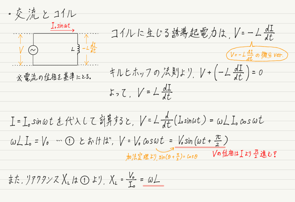 f:id:ph-km86-ma:20200307090624p:plain