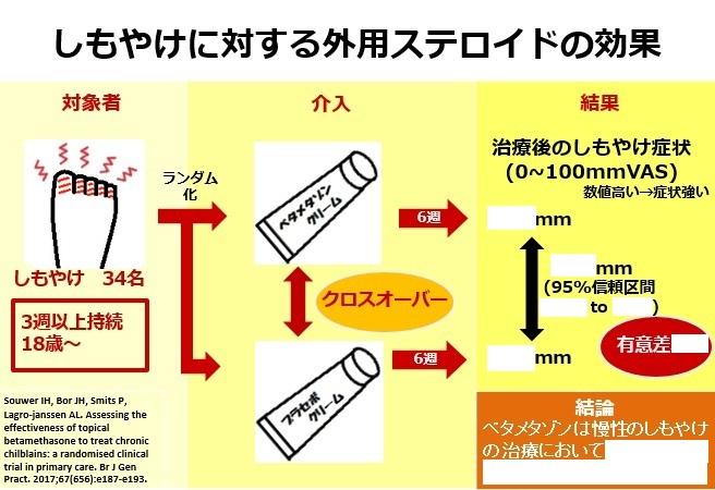 f:id:ph_minimal:20200512180027j:plain