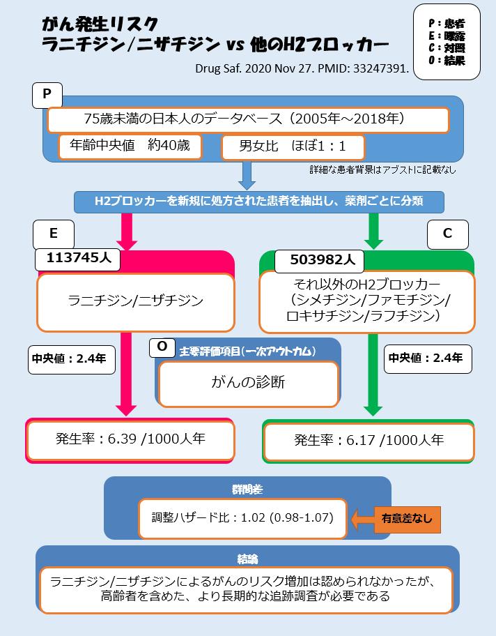 f:id:ph_minimal:20201201203244p:plain