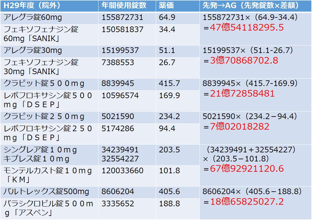 f:id:ph_minimal:20210717155304p:plain