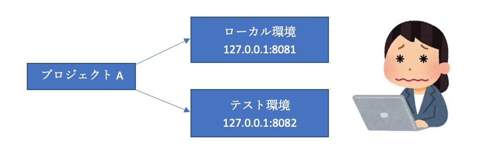 f:id:phamhongson063:20201214114548p:plain