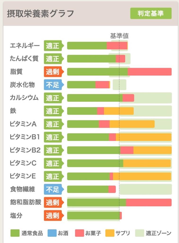 f:id:phantasm-takarazuka:20161128123641j:plain