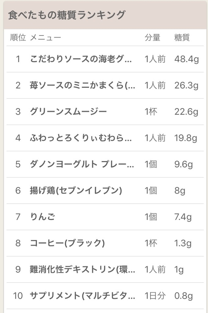 f:id:phantasm-takarazuka:20161215133218j:plain