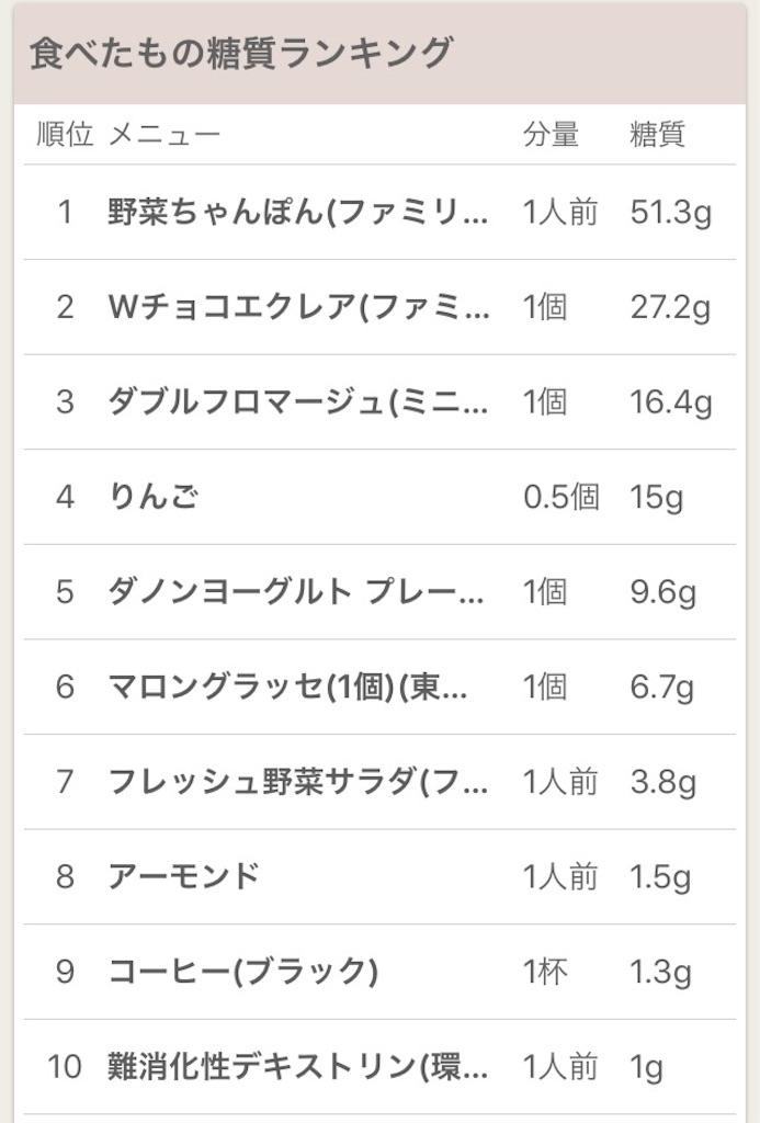 f:id:phantasm-takarazuka:20161216121807j:plain