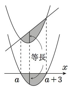 f:id:phi_math:20191208105319j:plain