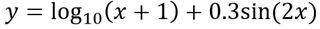 f:id:phi_math:20191219235122j:plain