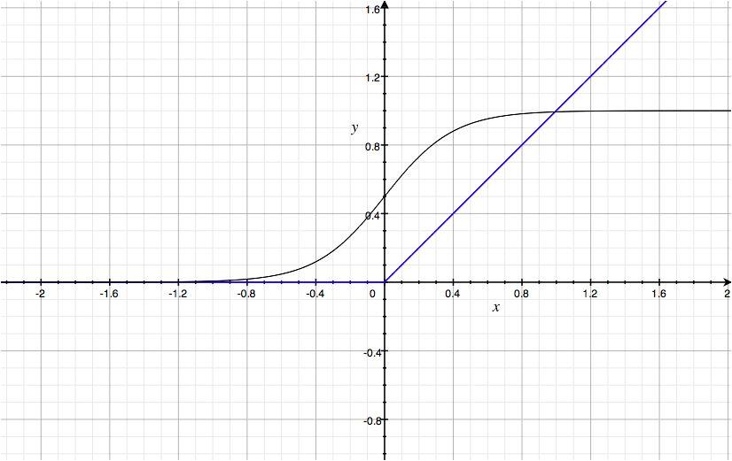 f:id:phi_math:20191221000825j:plain