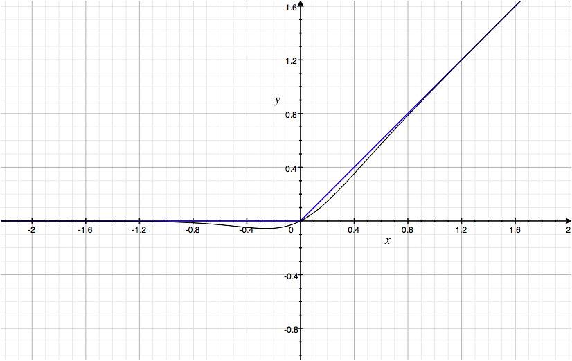 f:id:phi_math:20191221000957j:plain