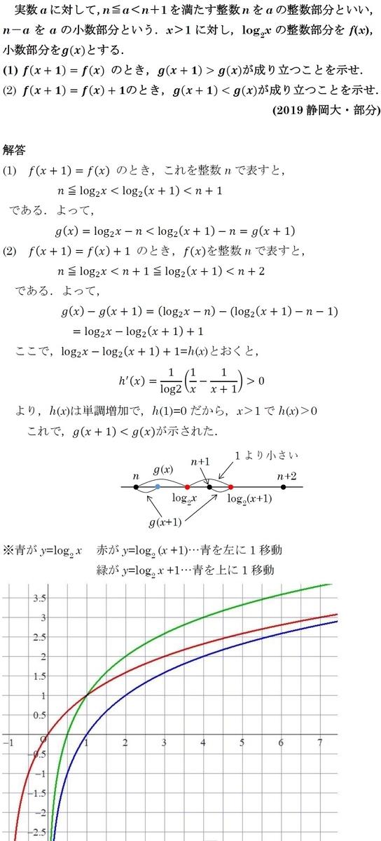 f:id:phi_math:20191228233722j:plain
