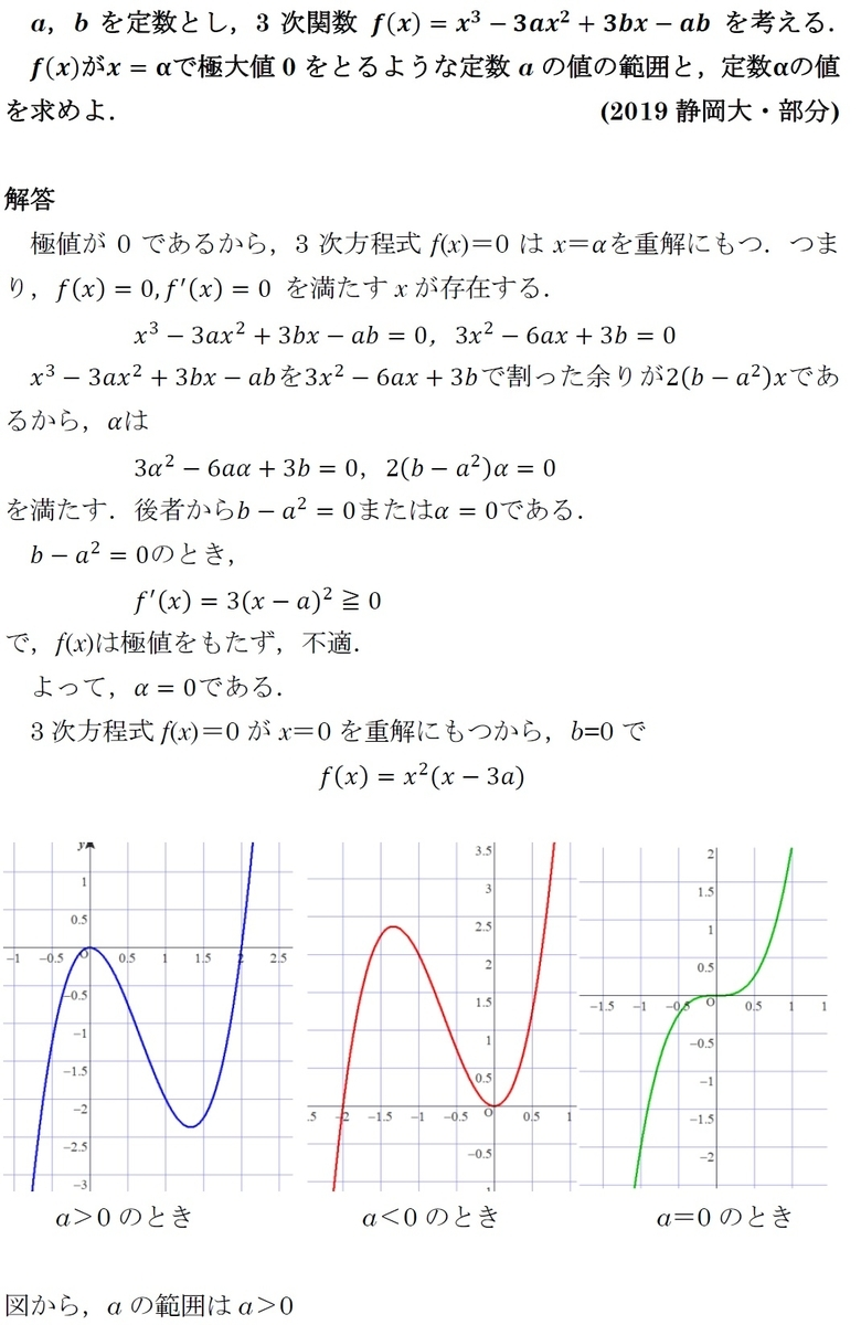 f:id:phi_math:20191228234130j:plain