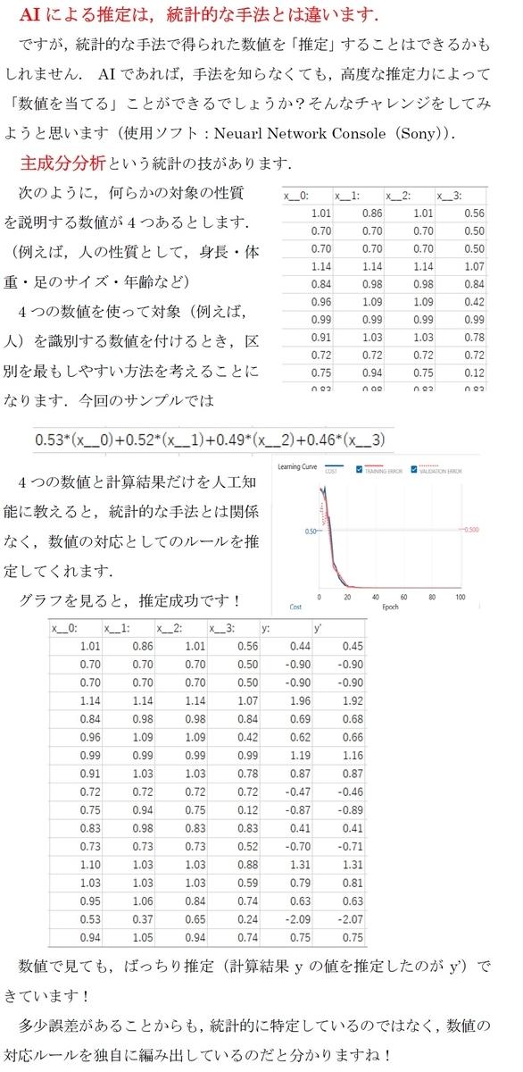 f:id:phi_math:20200109004925j:plain