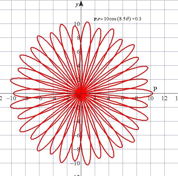 f:id:phi_math:20200111125914j:plain