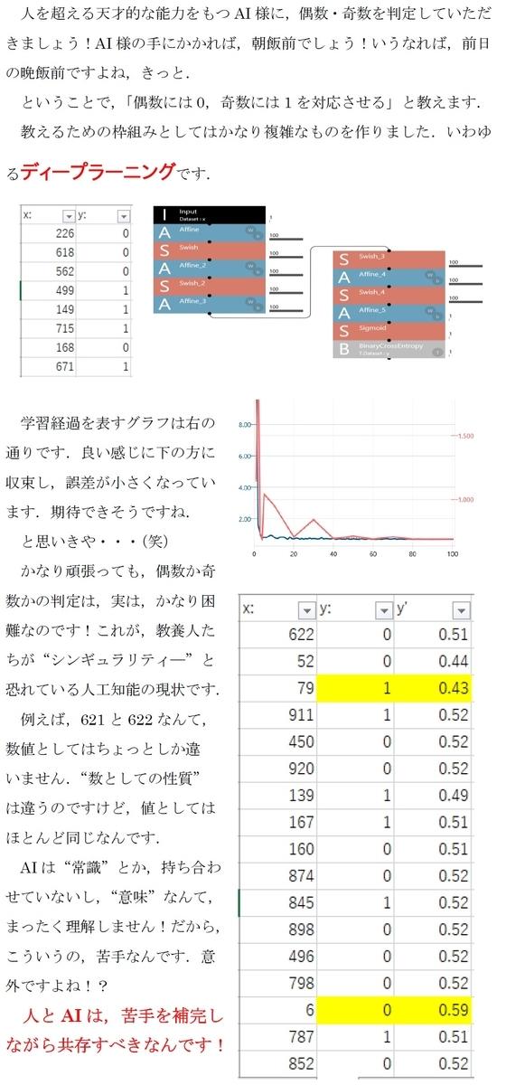 f:id:phi_math:20200111162501j:plain