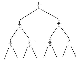f:id:phi_math:20200124001012j:plain