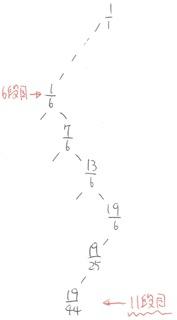 f:id:phi_math:20200124002311j:plain