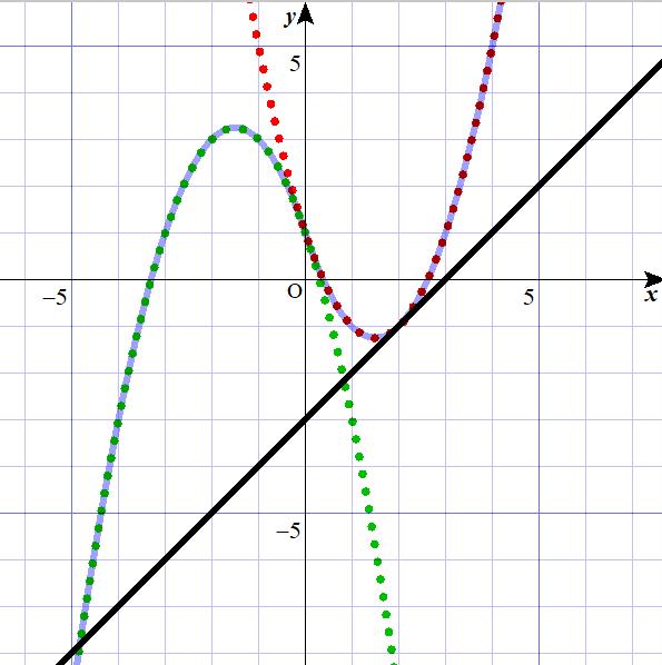 f:id:phi_math:20200328002708p:plain