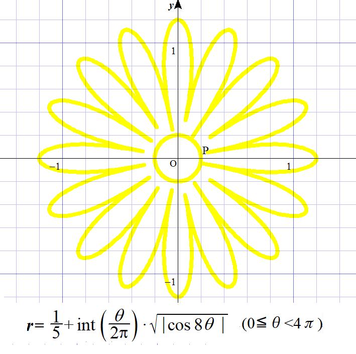 f:id:phi_math:20201124003926p:plain