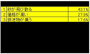 f:id:phoenixflap:20160813171604p:plain
