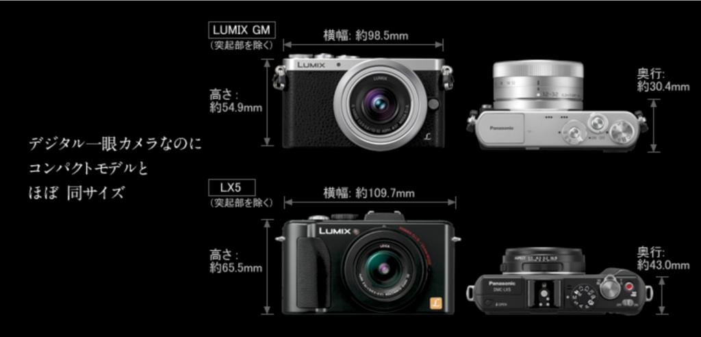 f:id:photographerti:パナソニックGM1はコンパクトカメラと同じサイズだから小型軽量