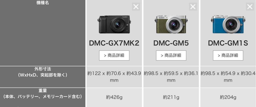 f:id:photographerti:パナソニックのミラーレス一眼GM1とGM5とGX7MK2の比較