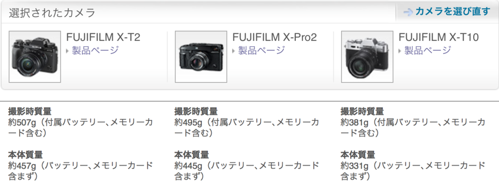 f:id:photographerti:富士フイルムのX-T2とX-PRO2とX-T10の比較