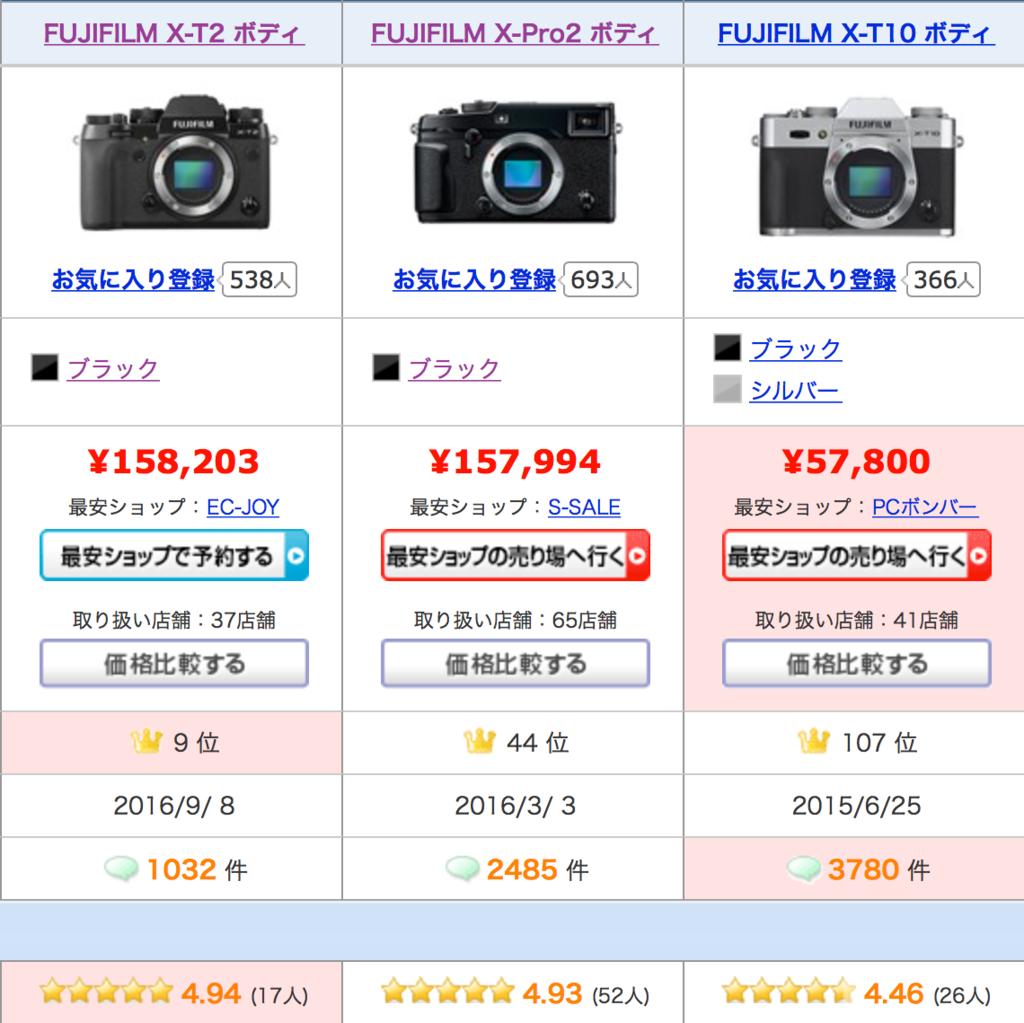 f:id:photographerti:富士フイルムのX-T2とX-PRO2とX-T10の値段の比較