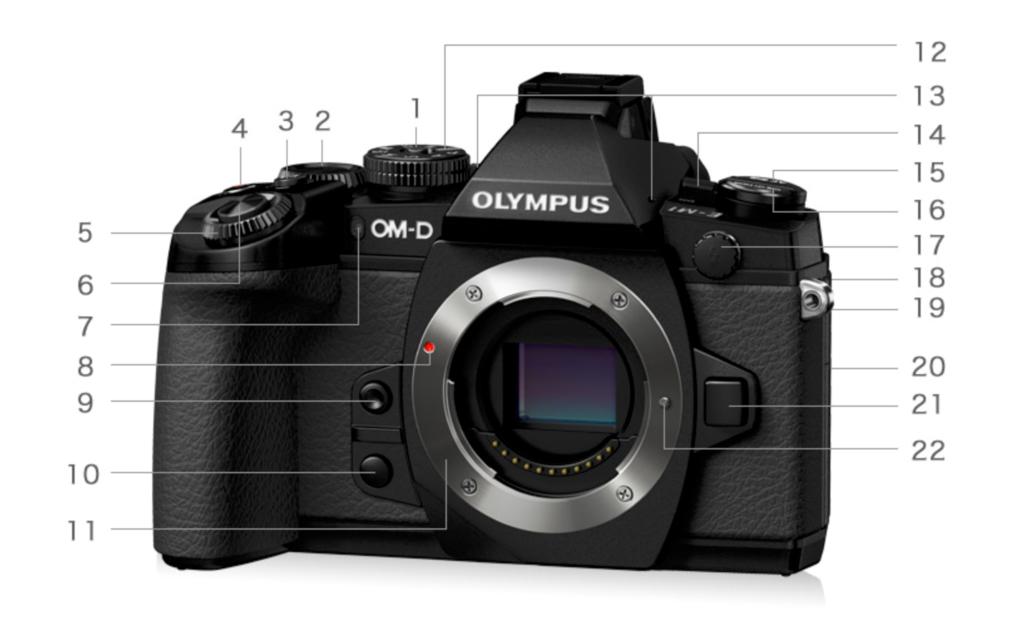 f:id:photographerti:オリンパスE-M1の操作性