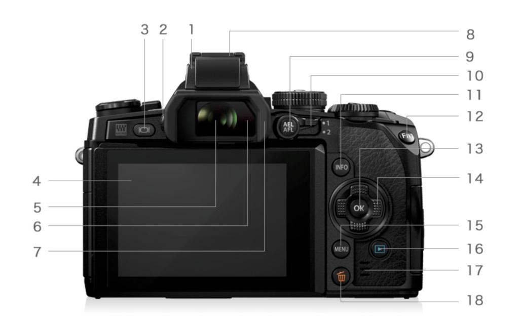 f:id:photographerti:オリンパスE-M1のカスタマイズ性