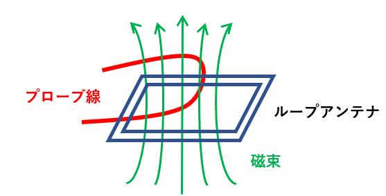 f:id:photosynth-inc:20201224100708p:plain:w300