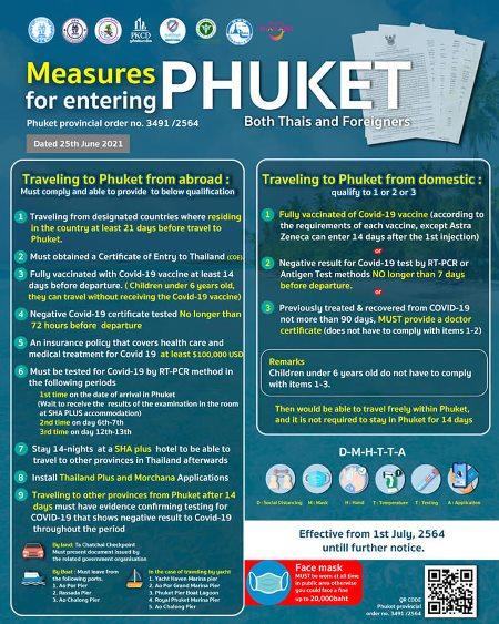f:id:phuket_bluemarine:20210627191056j:plain