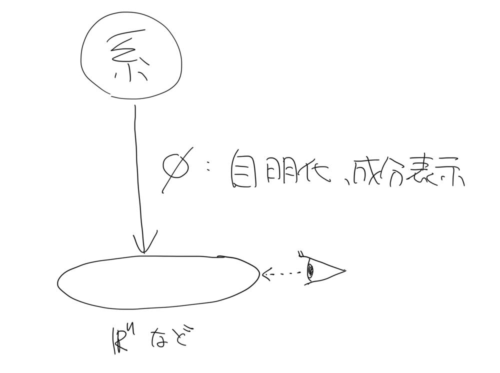 f:id:phykm:20210416201740p:plain
