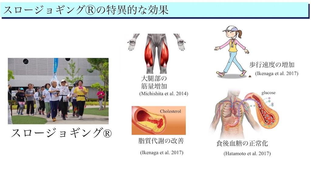 f:id:physicalist:20180308223128j:image