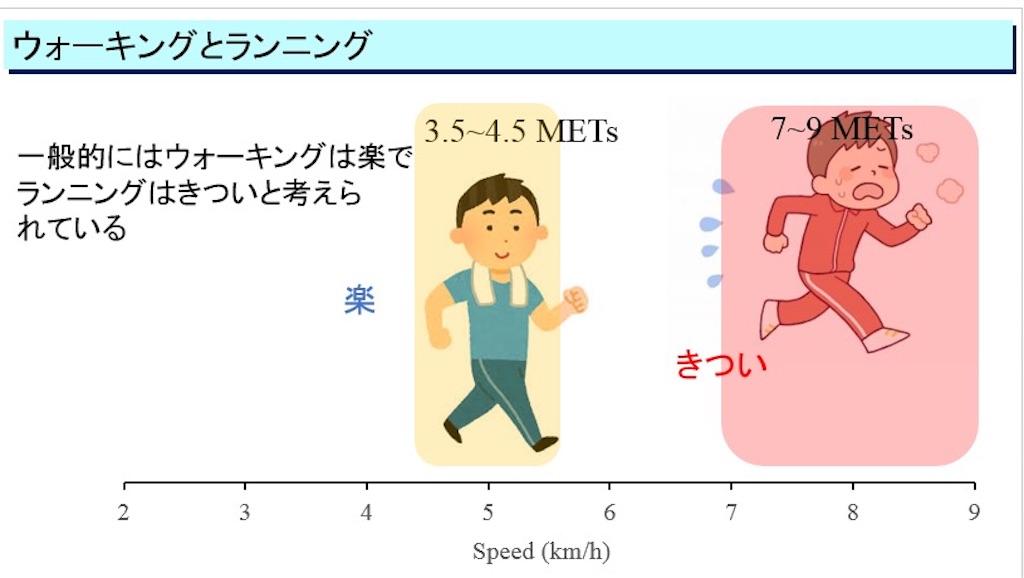 f:id:physicalist:20180326230149j:image