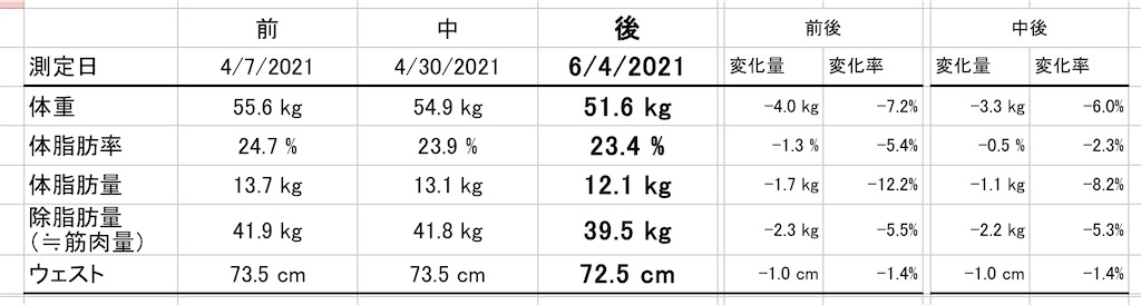f:id:physicalist:20210604154610j:image