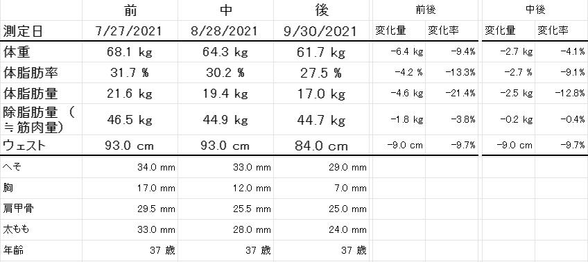 f:id:physicalist:20211001141449p:plain
