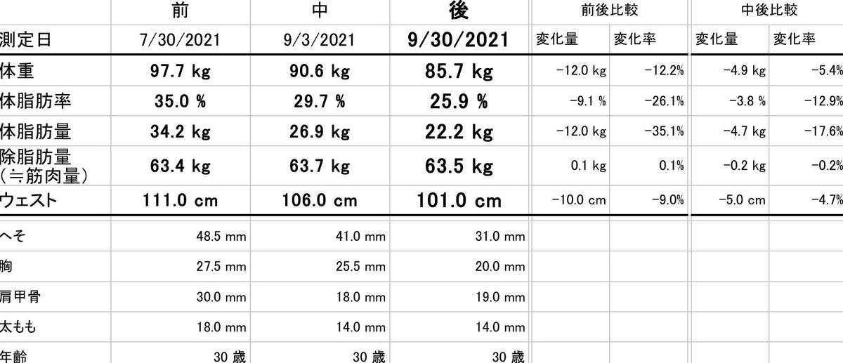f:id:physicalist:20211001151543j:plain
