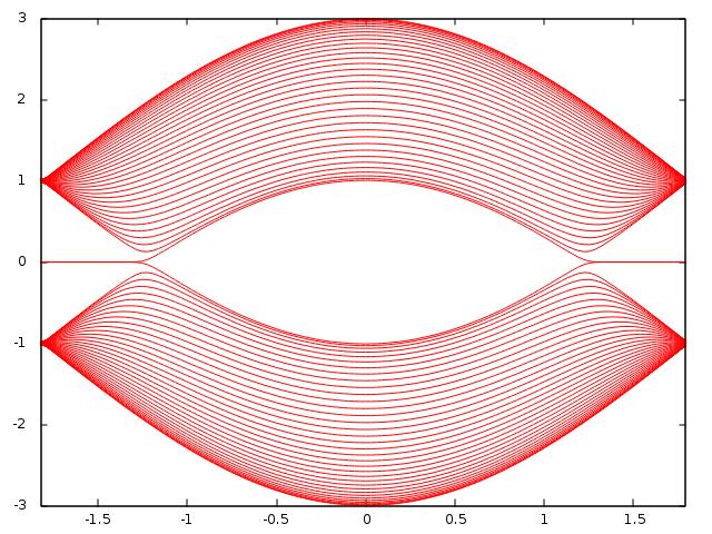 f:id:physics303:20210215102702p:plain