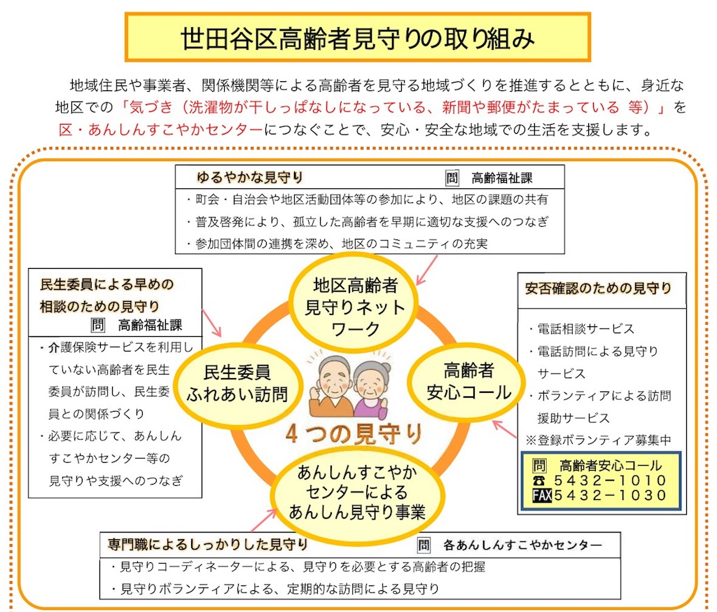 f:id:physioshimokitazawa:20170719040502j:image