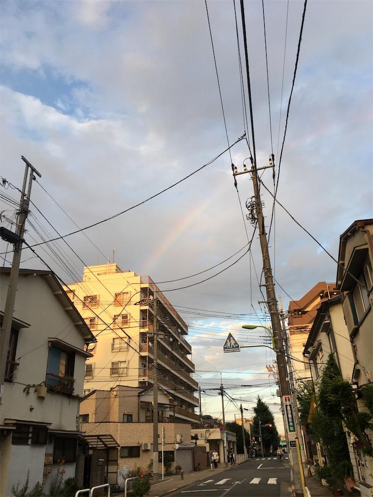 f:id:physioshimokitazawa:20170719042301j:image