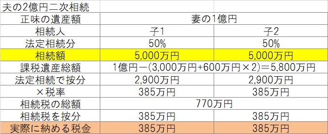 f:id:physis2019:20210419092956p:plain
