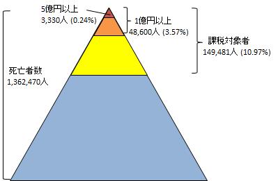 f:id:physis2019:20210421233647p:plain