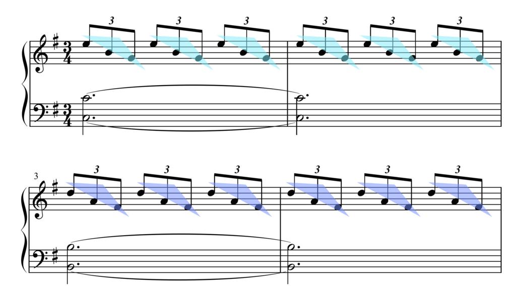 3連符楽譜
