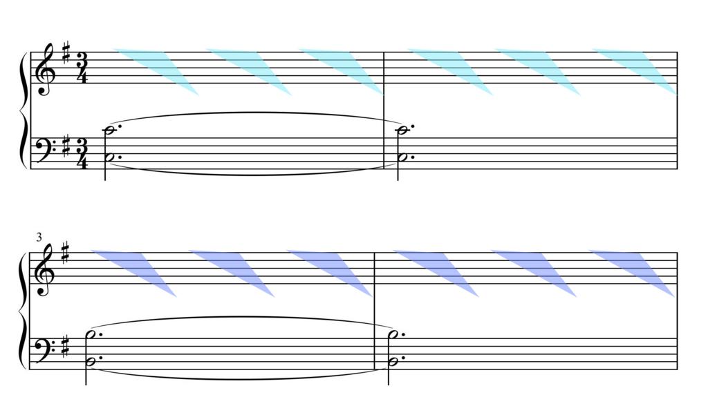 三角形楽譜