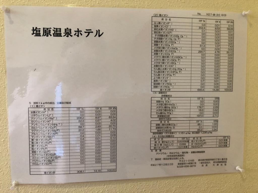 塩原温泉ホテル露天風呂の成分表