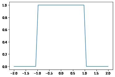 f:id:pianofisica:20200928150227p:plain
